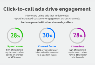 Why Calls Matter Infographic - Blog Thumbnail 710x510