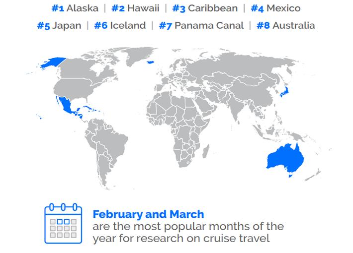Cruise Infographic - Blog Thumbnail 710x510