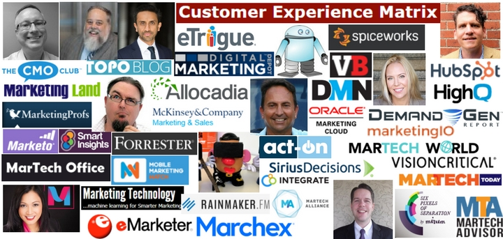 Lucep's Top 50 Martech Blogs and Influencers