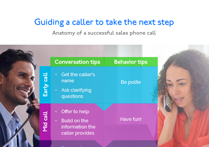 call tips infographic
