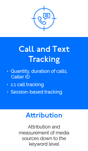 Call and Text Tracking - Attribution and measurement of media sources down to the keyword level