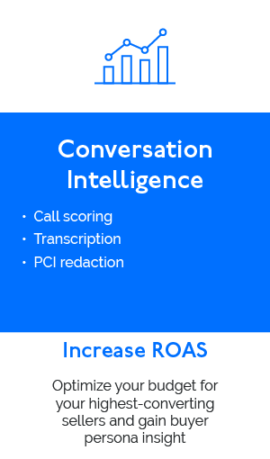 Conversation Intelligence - Optimize your budget for your highest-converting sellers and gain buyer persons insight